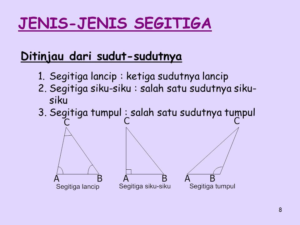 JENIS-JENIS SEGITIGA Ditinjau dari sudut-sudutnya