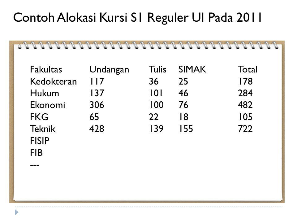 Contoh Alokasi Kursi S1 Reguler UI Pada 2011