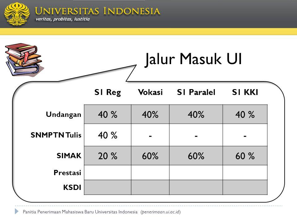 Jalur Masuk UI 40 % 40% - 20 % 60% 60 % S1 Reg Vokasi S1 Paralel