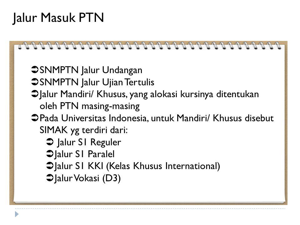 Jalur Masuk PTN SNMPTN Jalur Undangan SNMPTN Jalur Ujian Tertulis