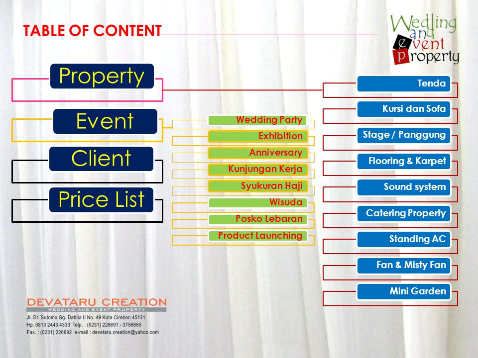 Property Event Client Price List TABLE OF CONTENT Tenda Kursi dan Sofa