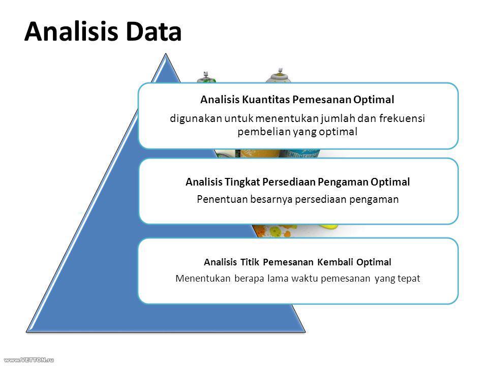 Analisis Data digunakan untuk menentukan jumlah dan frekuensi pembelian yang optimal. Analisis Kuantitas Pemesanan Optimal.
