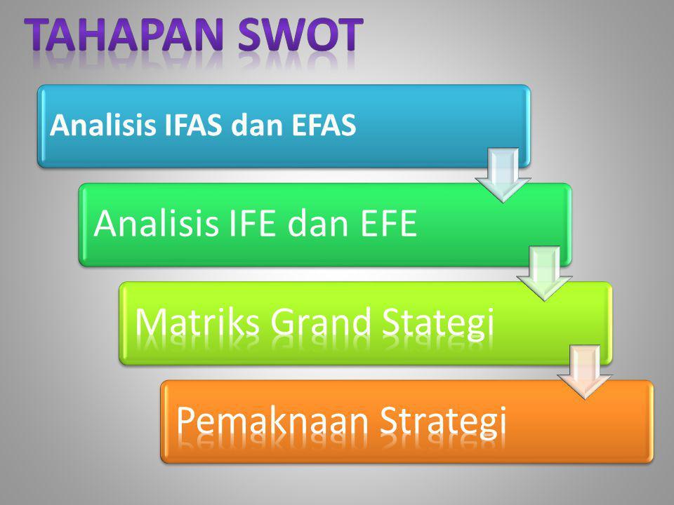 Tahapan swot Analisis IFAS dan EFAS Analisis IFE dan EFE