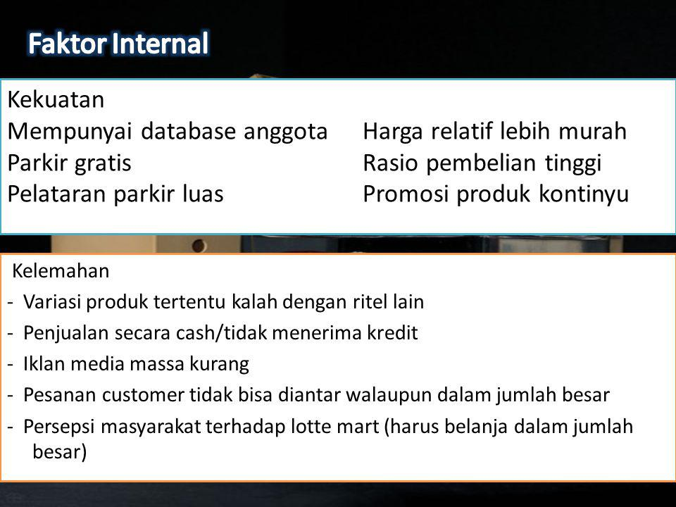 Faktor Internal Kekuatan