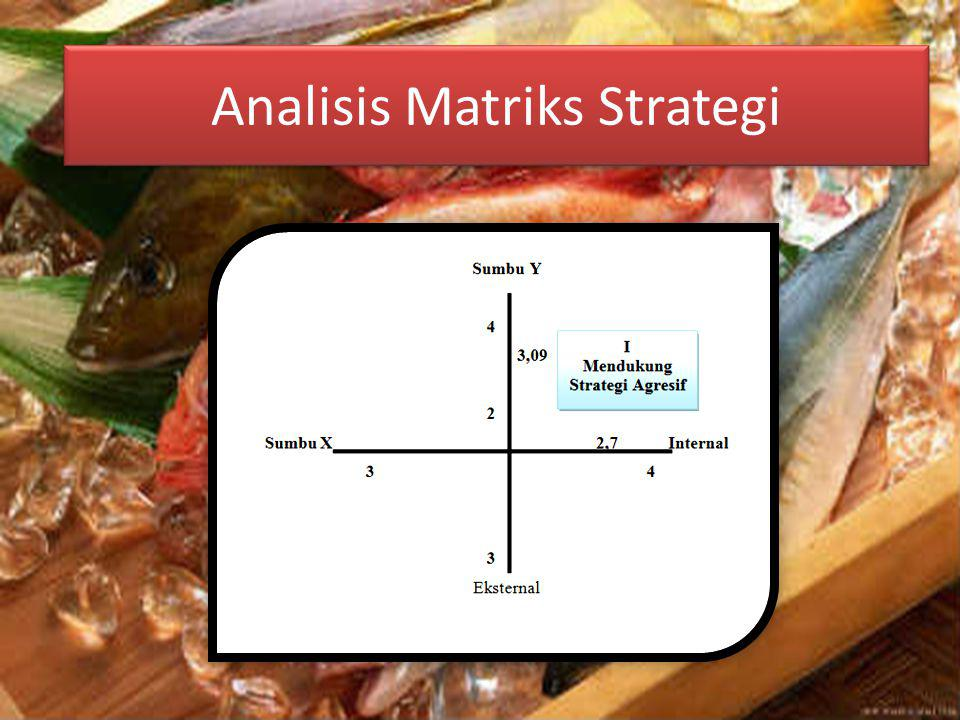 Analisis Matriks Strategi