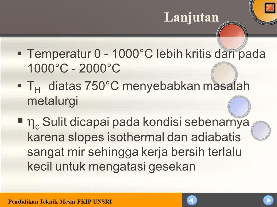 Lanjutan Temperatur 0 - 1000°C lebih kritis dari pada 1000°C - 2000°C. TH diatas 750°C menyebabkan masalah metalurgi.