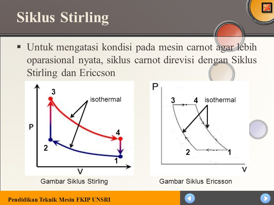 Siklus Stirling Untuk mengatasi kondisi pada mesin carnot agar lebih oparasional nyata, siklus carnot direvisi dengan Siklus Stirling dan Ericcson.