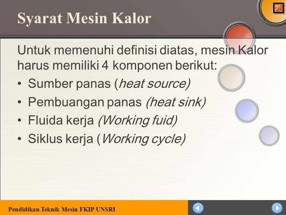 Syarat Mesin Kalor Untuk memenuhi definisi diatas, mesin Kalor harus memiliki 4 komponen berikut: Sumber panas (heat source)