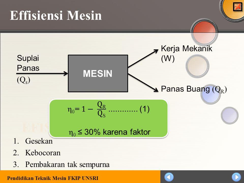 Effisiensi Mesin Efisiensi Mesin MESIN Kerja Mekanik (W) Suplai Panas
