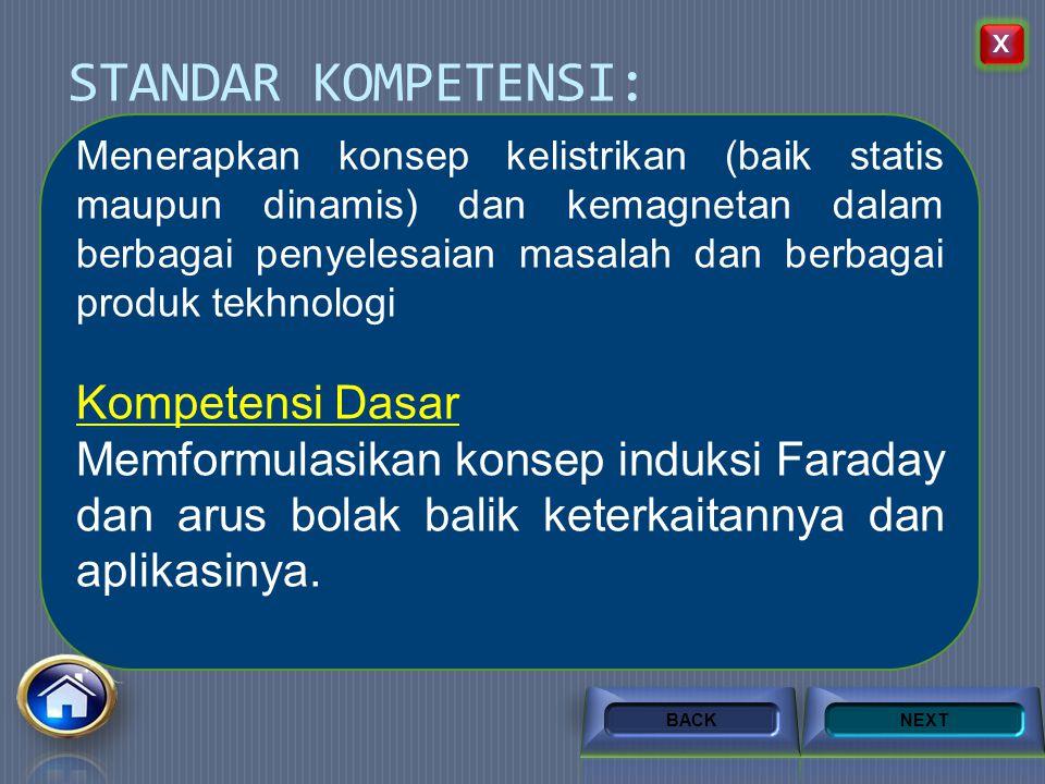 STANDAR KOMPETENSI: Kompetensi Dasar