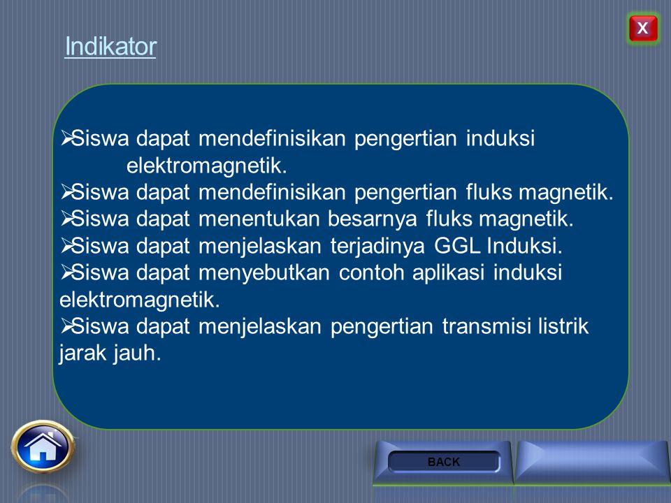 X Indikator. Siswa dapat mendefinisikan pengertian induksi elektromagnetik. Siswa dapat mendefinisikan pengertian fluks magnetik.