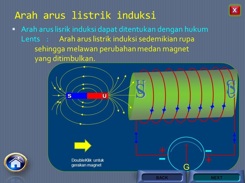 Arah arus listrik induksi