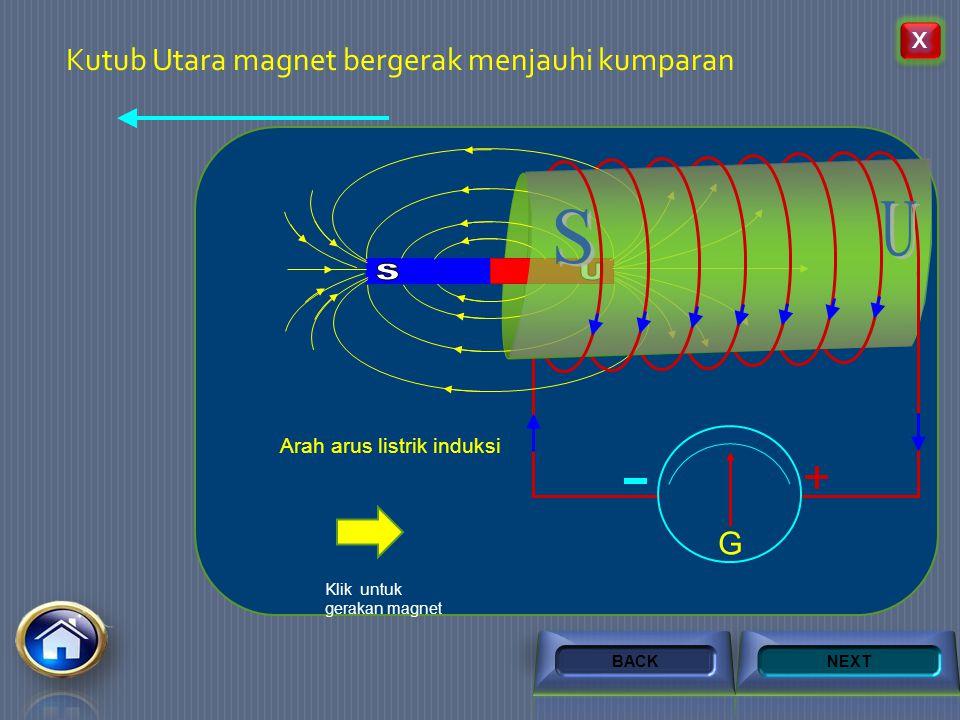 S U U S Kutub Utara magnet bergerak menjauhi kumparan G X