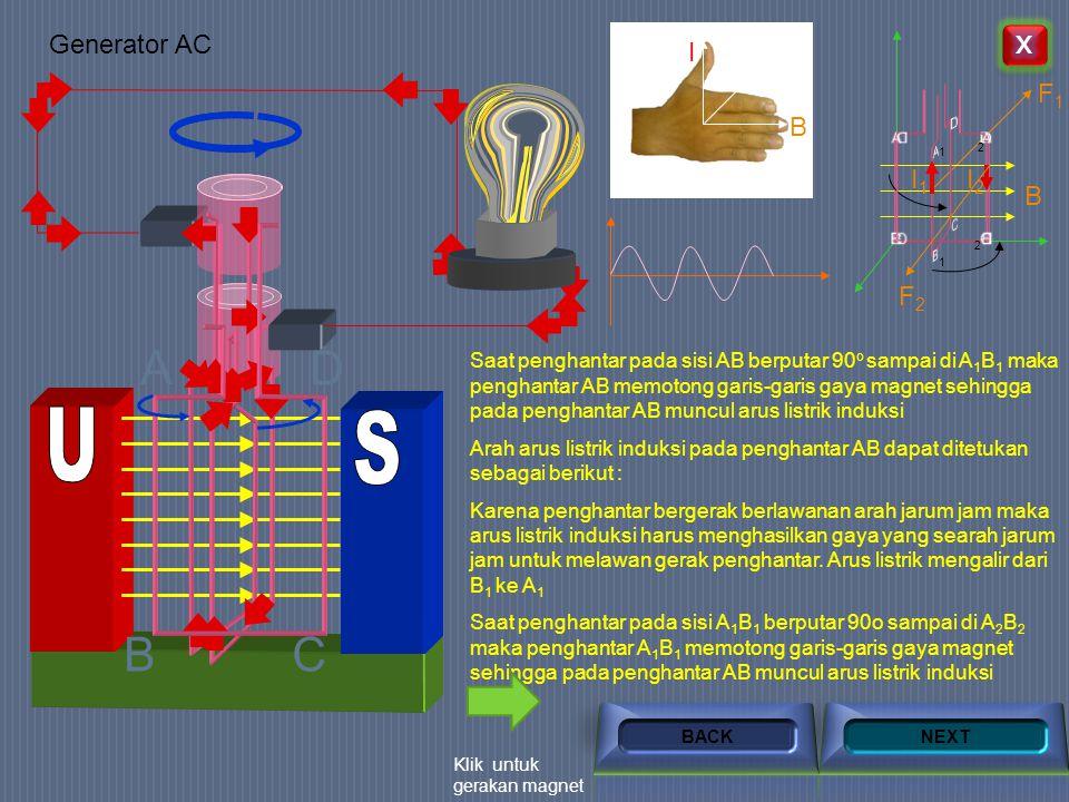 A B C D A B C D A B C D U S A D B C Generator AC F B I X F1 I1 I2 B F2