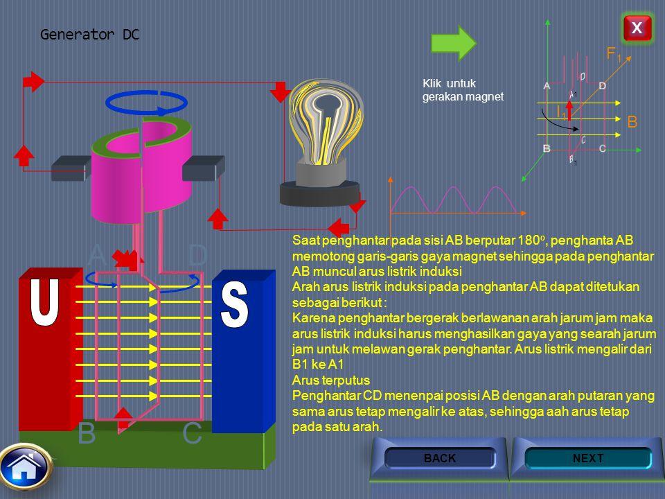 A B C D A B C D U S A D B C X Generator DC F1 I1 B