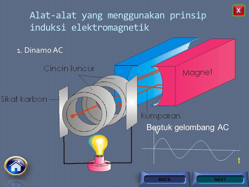 Alat-alat yang menggunakan prinsip induksi elektromagnetik