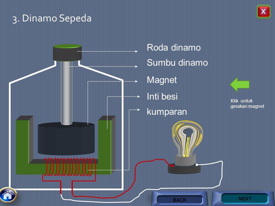3. Dinamo Sepeda Roda dinamo Sumbu dinamo Magnet Inti besi kumparan X