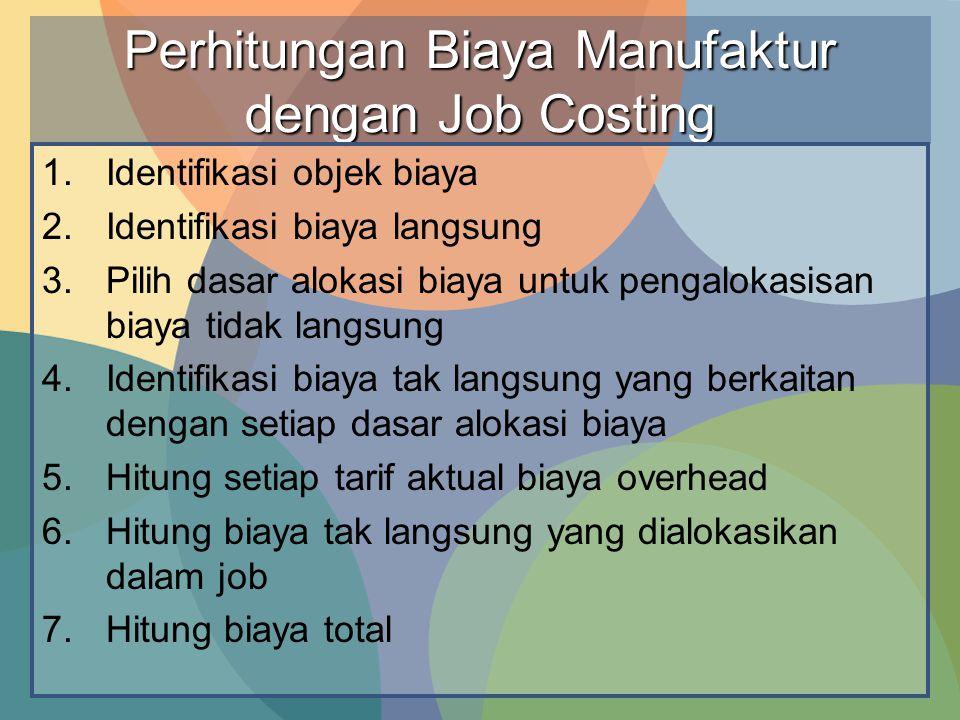 Perhitungan Biaya Manufaktur dengan Job Costing