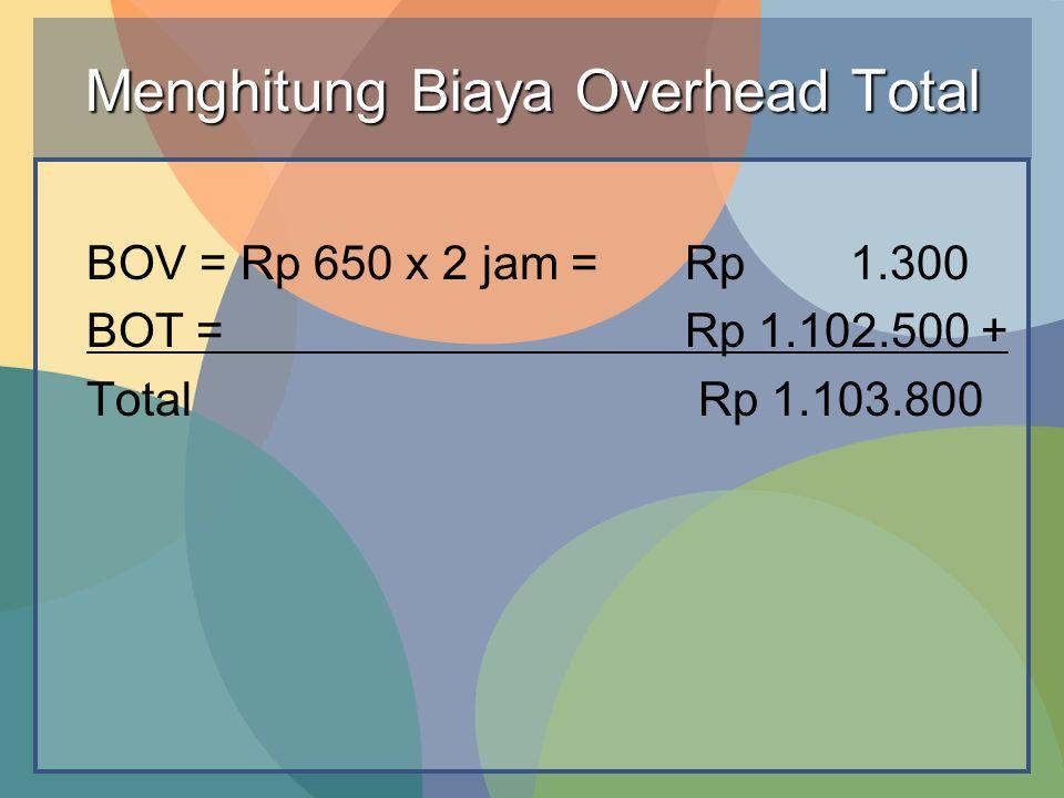 Menghitung Biaya Overhead Total