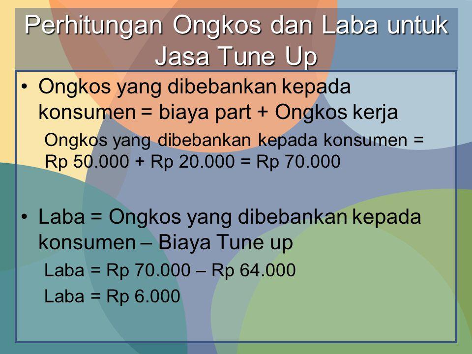 Perhitungan Ongkos dan Laba untuk Jasa Tune Up
