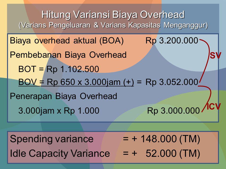 Spending variance = + 148.000 (TM)