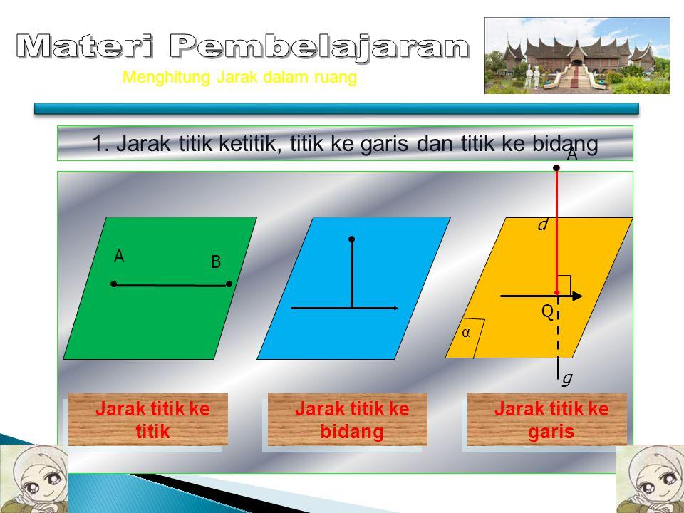 Materi Pembelajaran Menghitung Jarak dalam ruang. 1. Jarak titik ketitik, titik ke garis dan titik ke bidang.