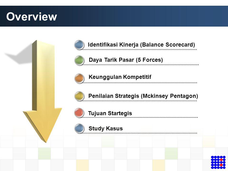 Overview Identifikasi Kinerja (Balance Scorecard)
