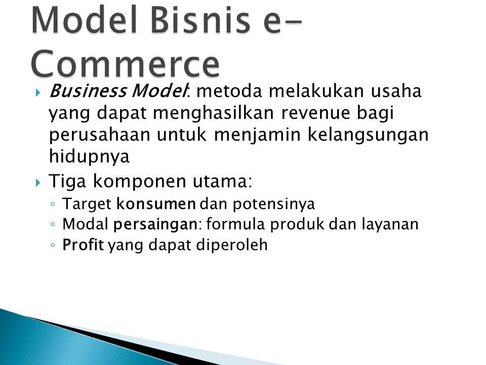 Model Bisnis e-Commerce
