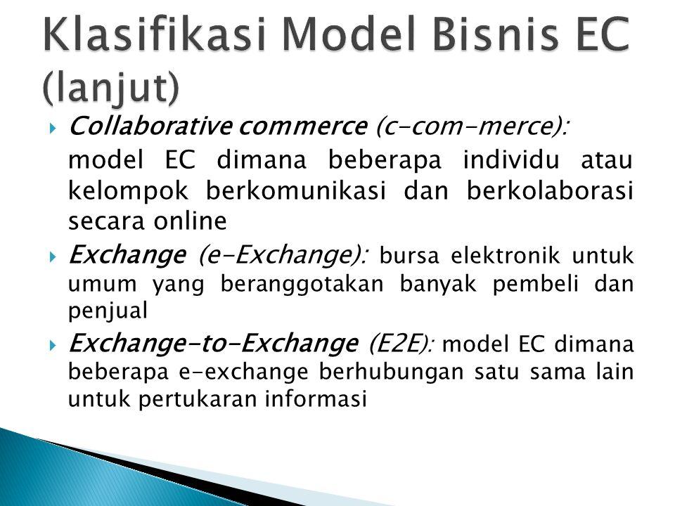 Klasifikasi Model Bisnis EC (lanjut)