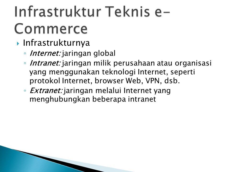Infrastruktur Teknis e-Commerce