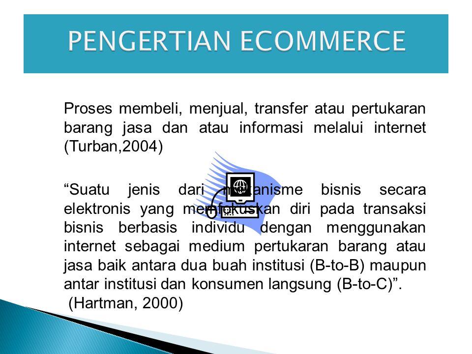 PENGERTIAN ECOMMERCE Proses membeli, menjual, transfer atau pertukaran barang jasa dan atau informasi melalui internet (Turban,2004)
