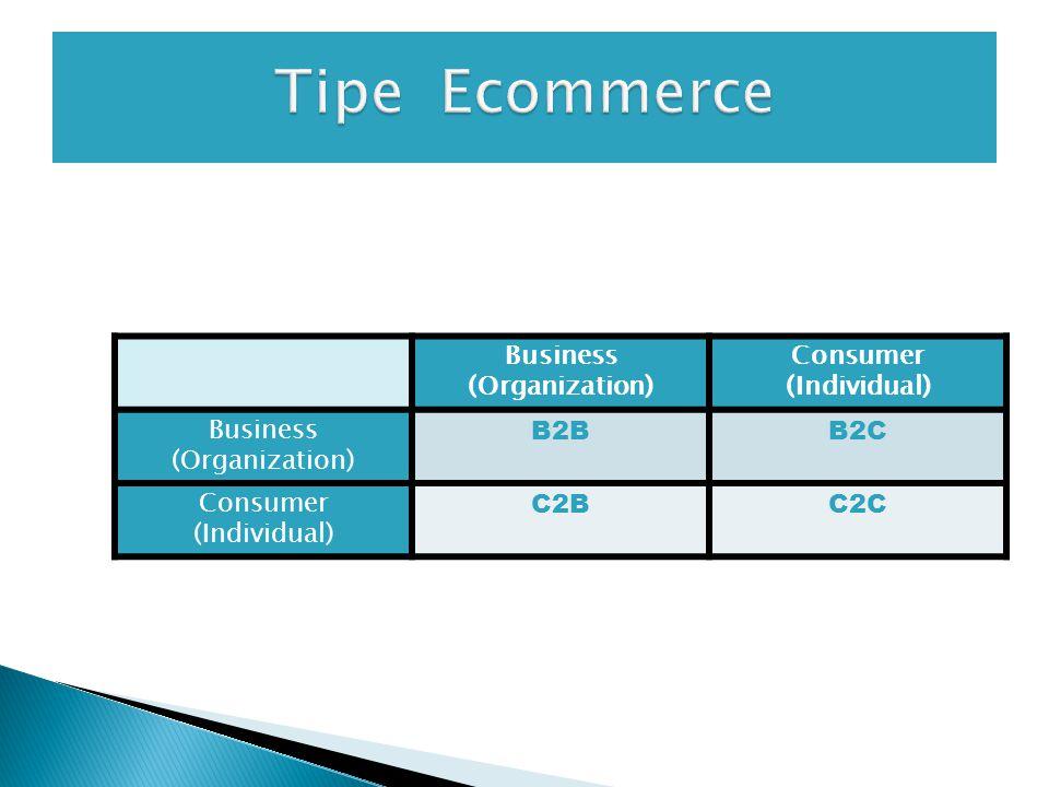 Tipe Ecommerce Business (Organization) Consumer (Individual) B2B B2C