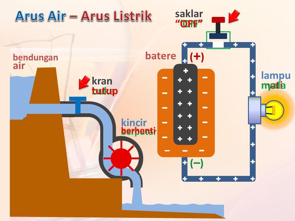 Arus Air – Arus Listrik saklar OFF ON (+) batere lampu kran nyala