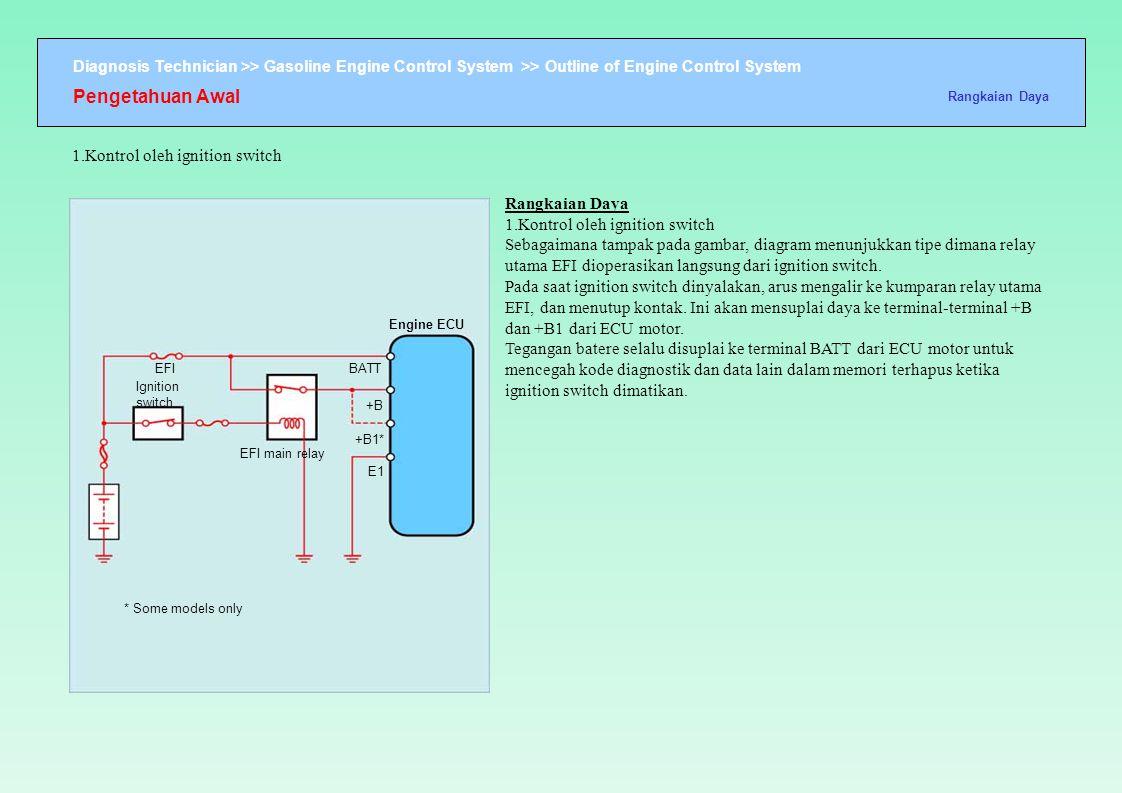 Pengetahuan Awal 1.Kontrol oleh ignition switch