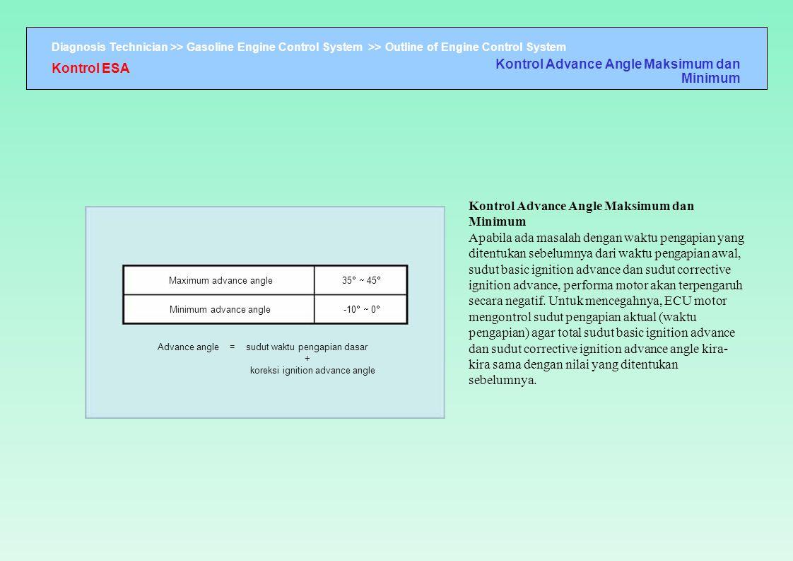 Kontrol Advance Angle Maksimum dan Minimum Kontrol ESA