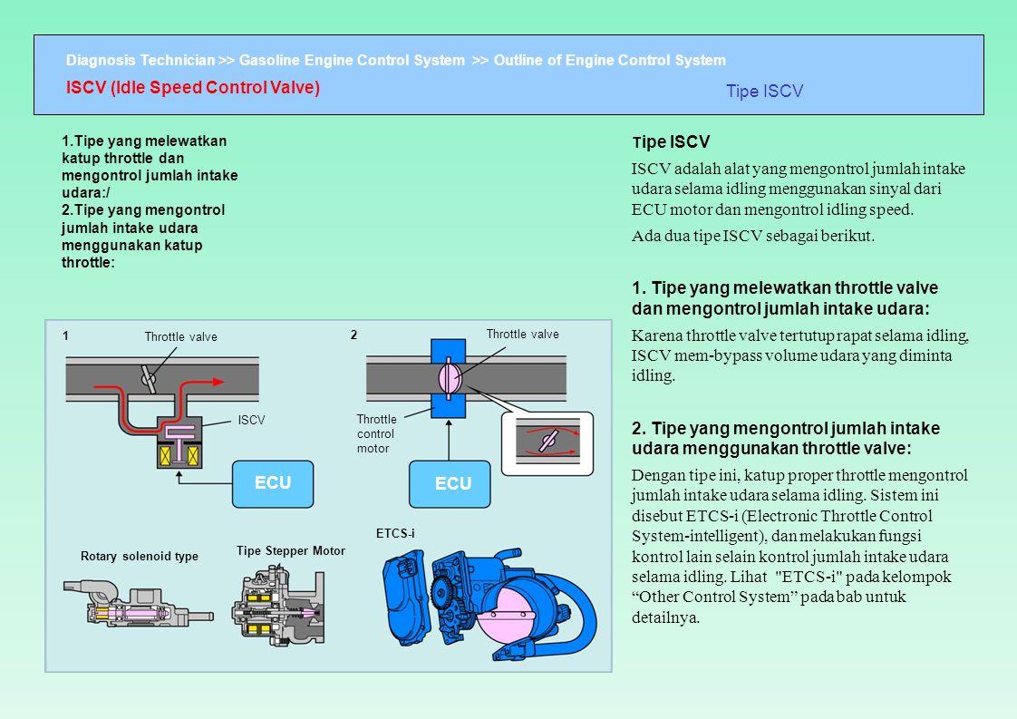 ISCV (Idle Speed Control Valve) Tipe ISCV