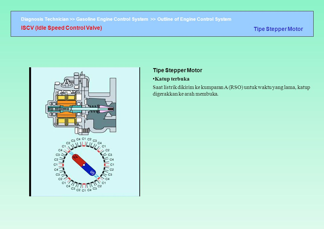 ISCV (Idle Speed Control Valve)‏ Tipe Stepper Motor