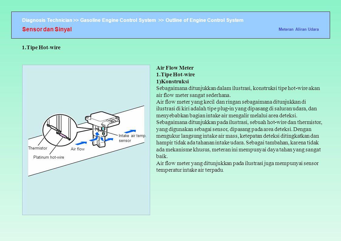 Sensor dan Sinyal 1.Tipe Hot-wire
