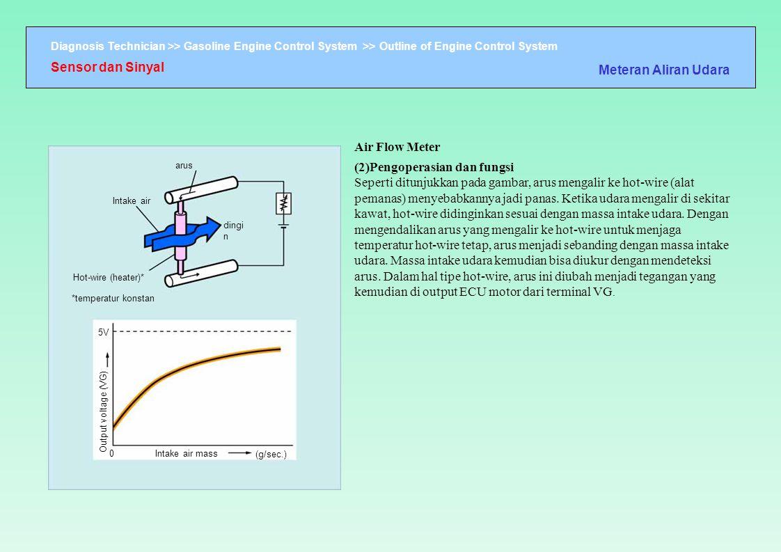 Sensor dan Sinyal Meteran Aliran Udara Air Flow Meter