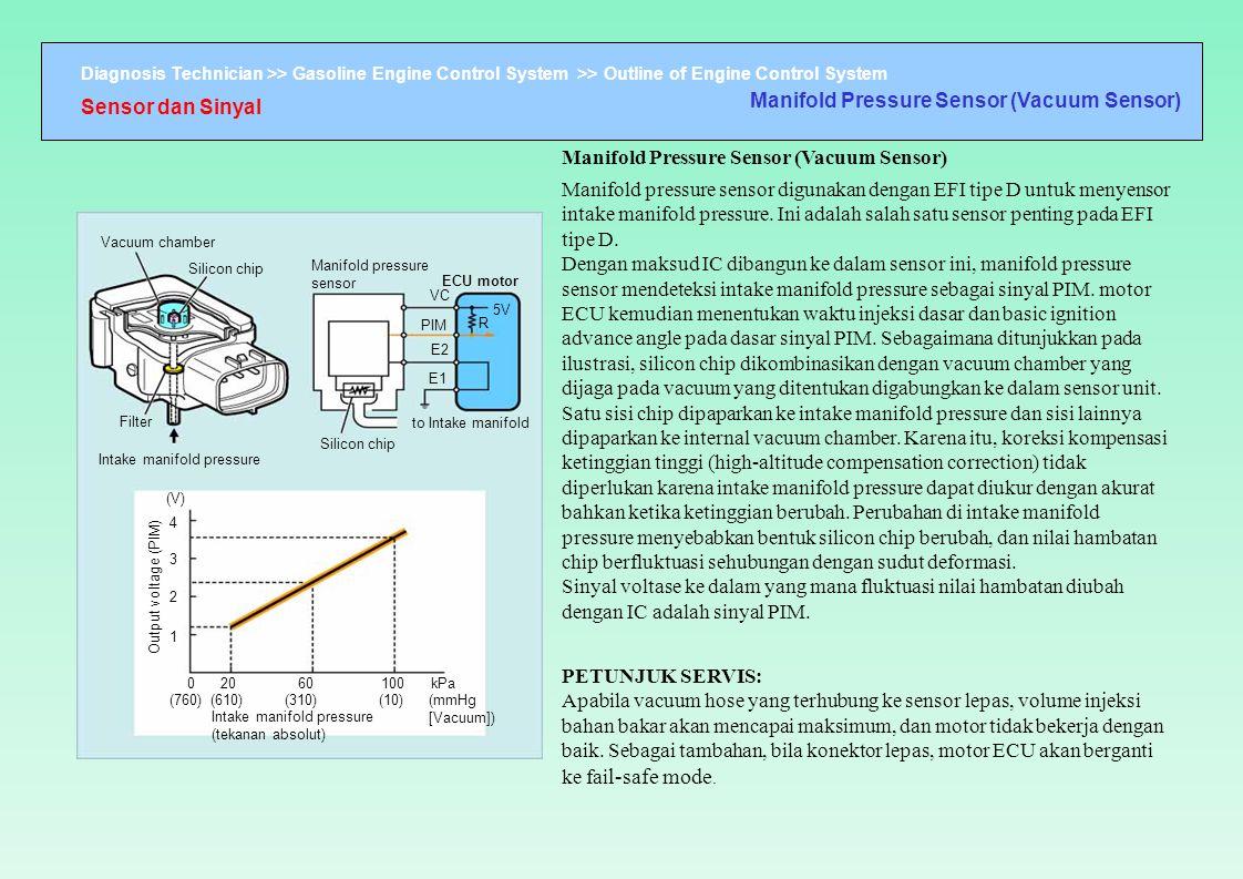 Manifold Pressure Sensor (Vacuum Sensor) Sensor dan Sinyal