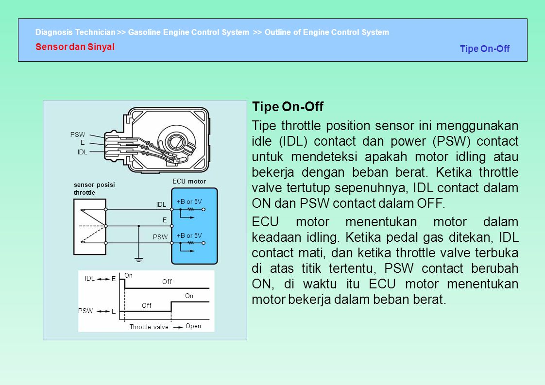 Sensor dan Sinyal Tipe On-Off. Tipe On-Off.