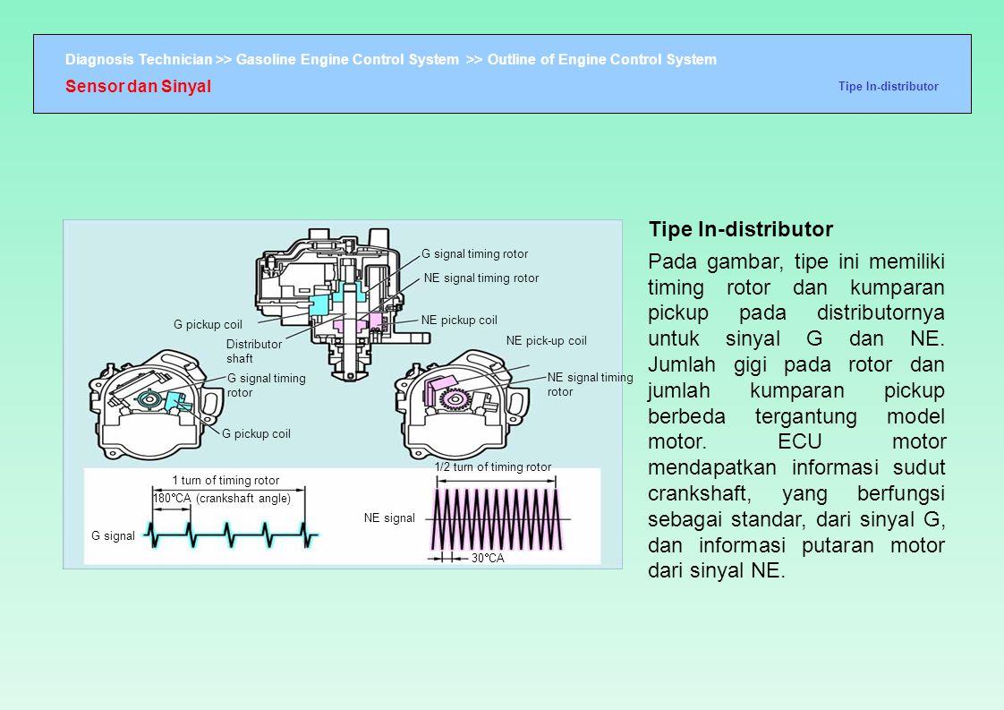 Sensor dan Sinyal Tipe In-distributor. Tipe In-distributor.