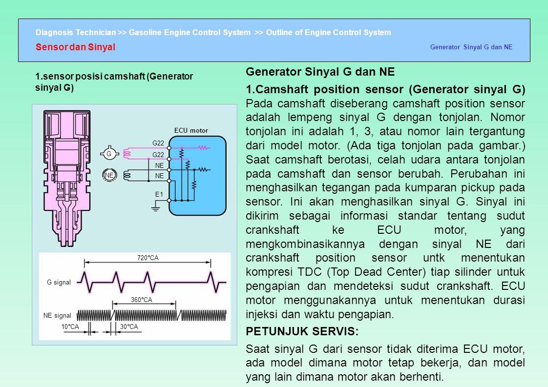 Generator Sinyal G dan NE