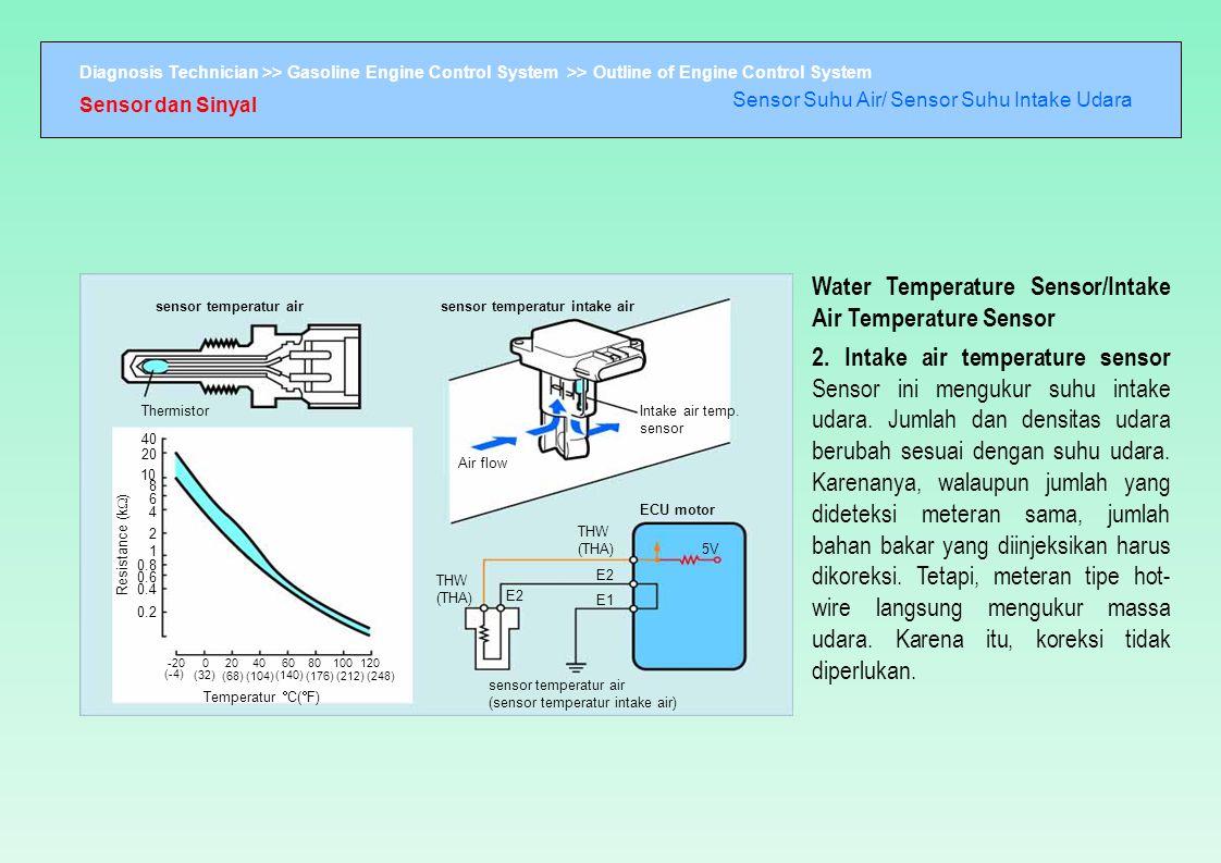 Water Temperature Sensor/Intake Air Temperature Sensor