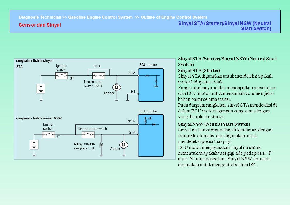 Sinyal STA (Starter)/Sinyal NSW (Neutral Start Switch)