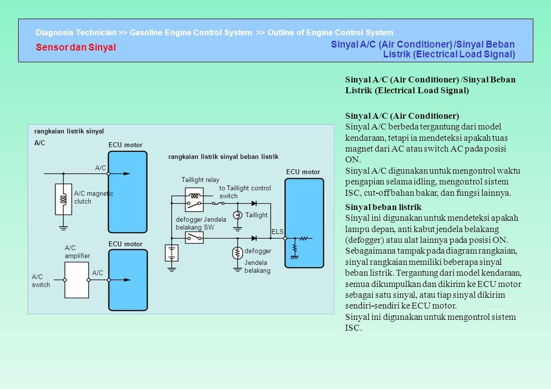 Sinyal A/C (Air Conditioner) /Sinyal Beban Listrik (Electrical Load Signal)