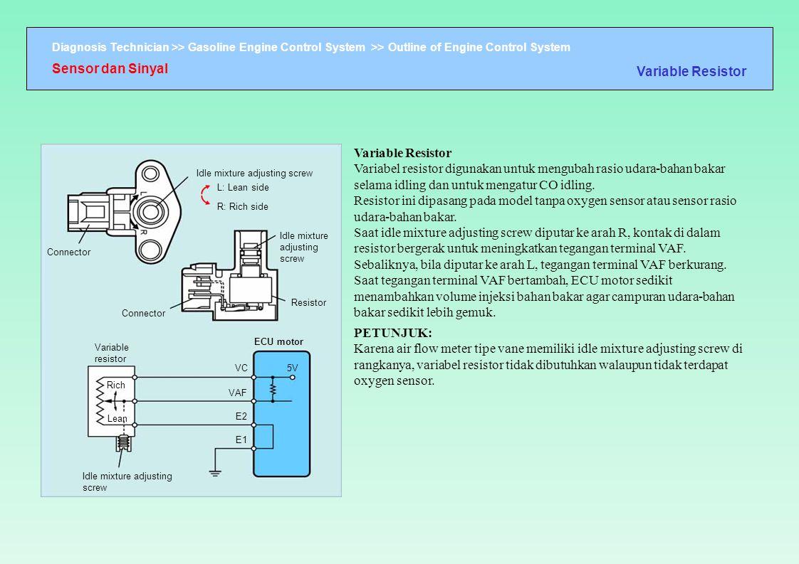 Sensor dan Sinyal Variable Resistor