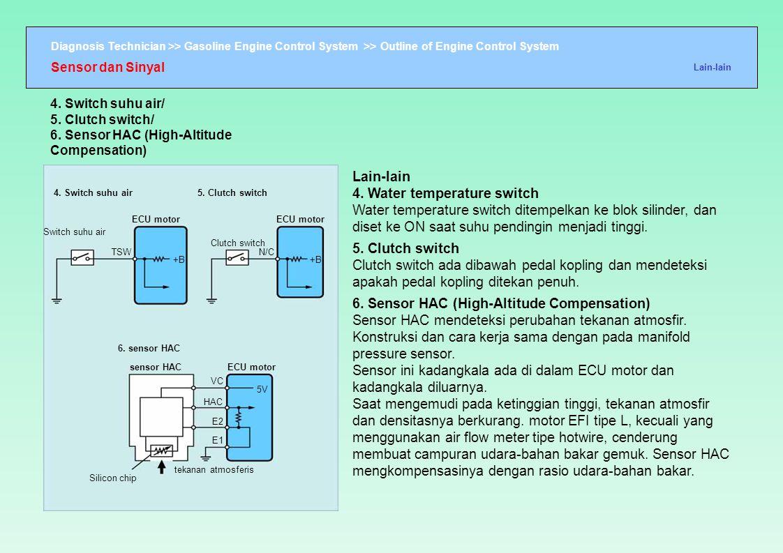 Sensor dan Sinyal Lain-lain. 4. Switch suhu air/ 5. Clutch switch/ 6. Sensor HAC (High-Altitude Compensation)