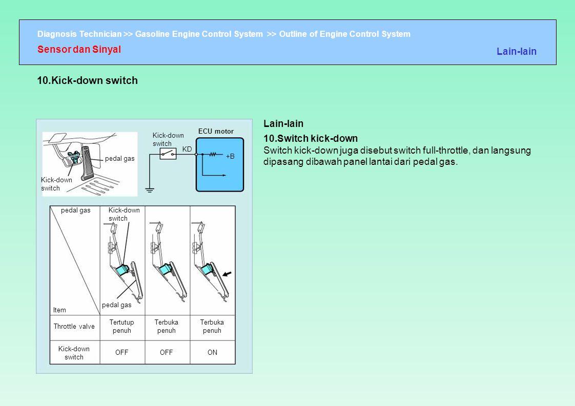 10.Kick-down switch Sensor dan Sinyal Lain-lain Lain-lain
