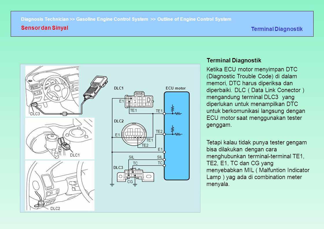 Sensor dan Sinyal Terminal Diagnostik. Terminal Diagnostik.